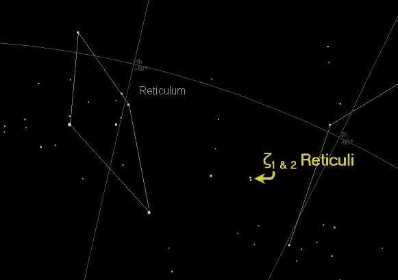 Ο αστερισμός Reticulum